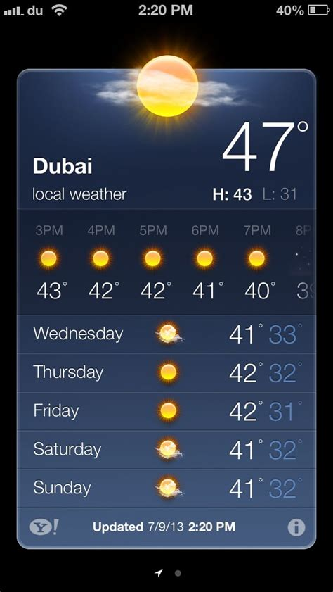 Dubai Weather Forecast 15 Days
