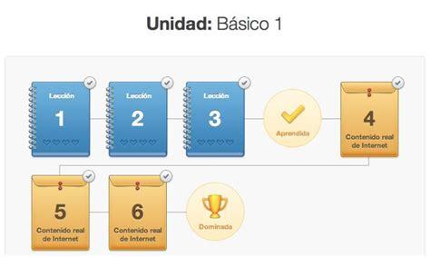 Duolingo: Una plataforma interactiva para aprender idiomas ...