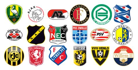 Dutch Eredivisie Football: Dutch Eredivisie Football 2012 ...