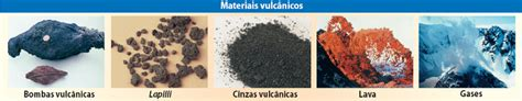 e Portefólio de Biologia e Geologia [Luis Pires ...