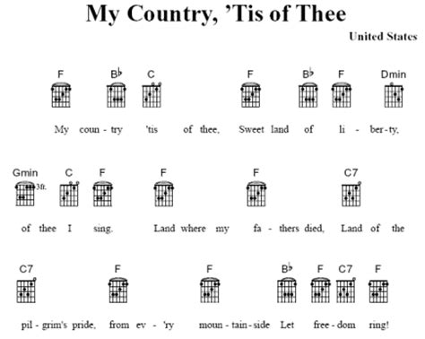 Easy Guitar Chord Songs