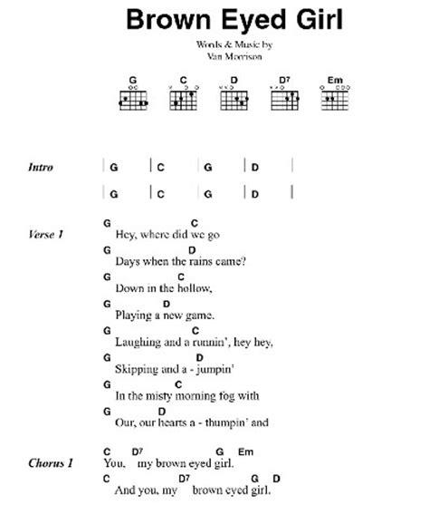 easy guitar songs acoustic