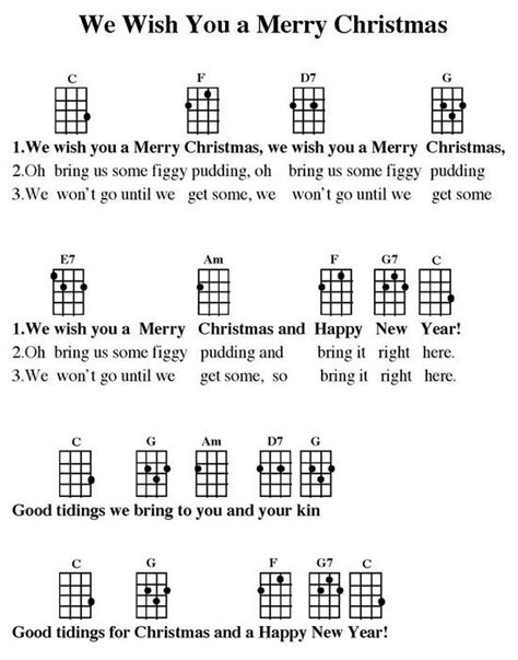 Easy Ukulele Christmas Songs | sanjonmotel