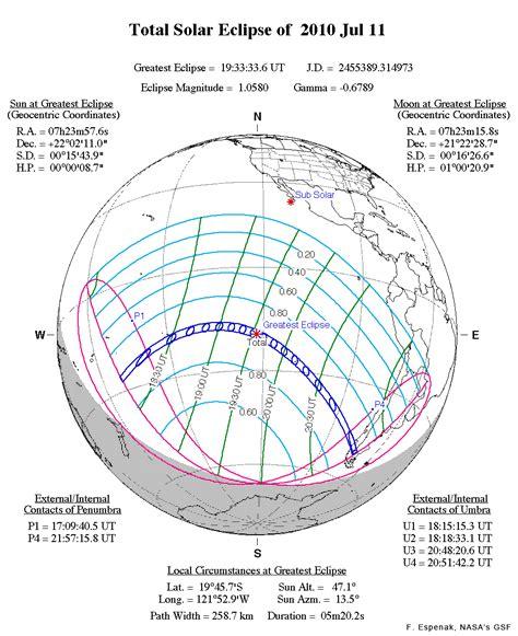 Eclipse total del 11 de julio de 2010 - Taringa!