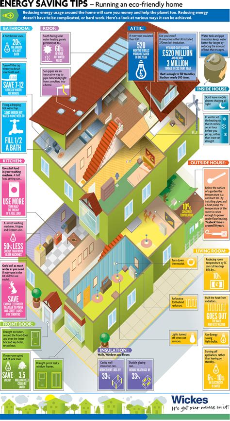 Eco Housing 101 | Daily Infographic
