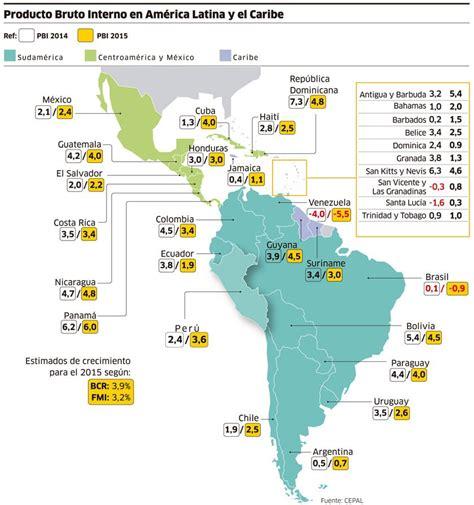 Economía de América Latina y el Caribe: la balanza en ...