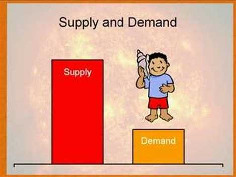 Economics for Kids: Supply and Demand - YouTube