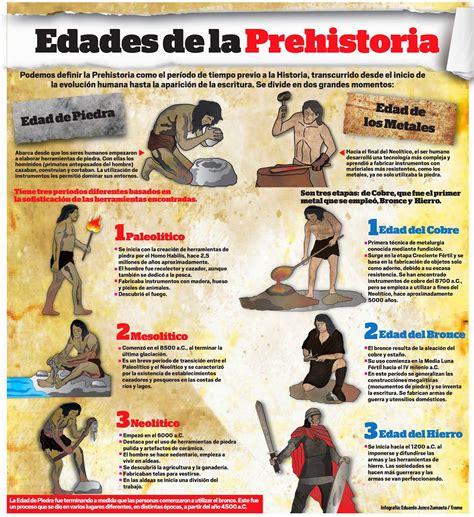 Edades de la prehistoria | Infografías del Perú |Freelance ...