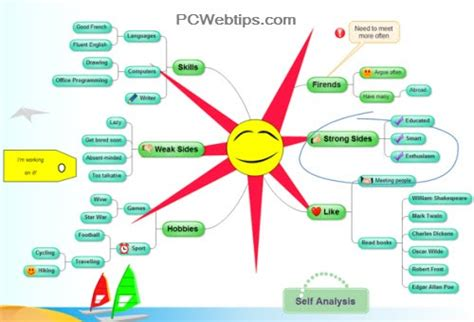 EDraw: Crear diagramas de Flujo con integracion MS Office ...