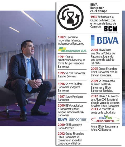 Eduardo Osuna, Director General de BBVA Bancomer - Líderes ...