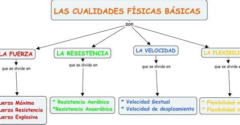 Educación Física Silvia: Mapa conceptual de las Cualidades ...