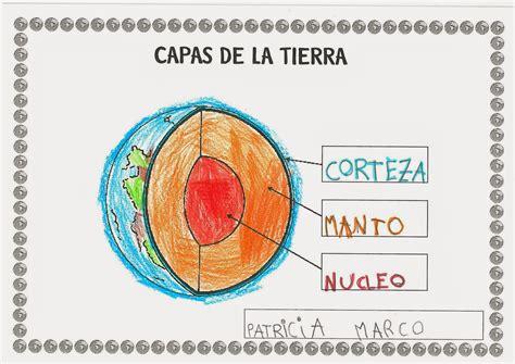 EDUCACIÓN INFANTIL: Las capas de la Tierra
