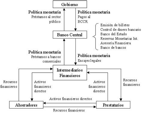 EDUCACION PARA EL TRABAJO: agosto 2013