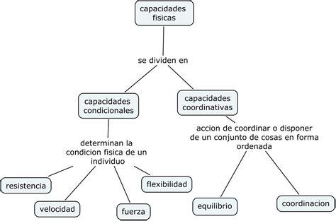EDUCACIÓN Y SALUD CON CARLOS: LAS CAPACIDADES FÍSICAS BÁSICAS