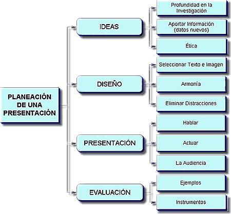 Eduteka - Competencia para Manejar Información (CMI ...