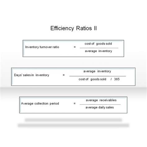 Efficiency Ratios II