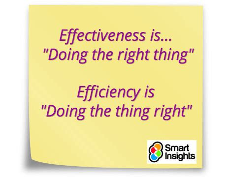 Efficiency Vs Effectiveness Defining The Difference ...