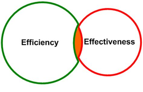EFR ~ Coaching Factsheets