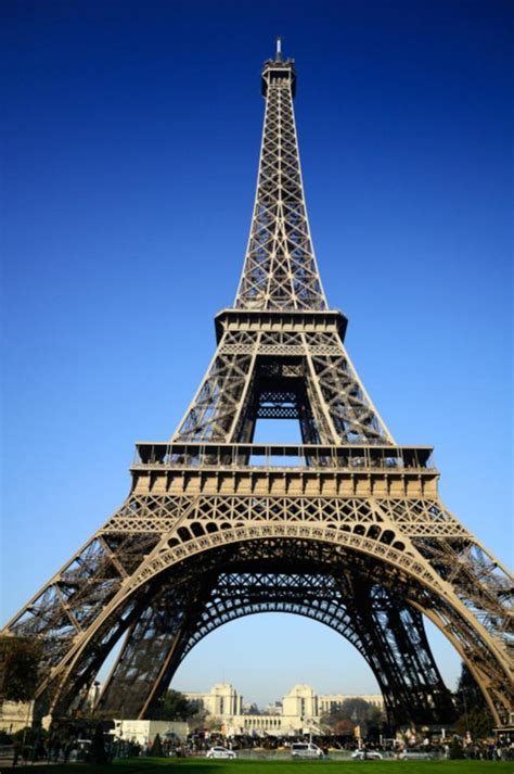 Eiffel Tower Travel Information - Facts, Map, Best time to ...
