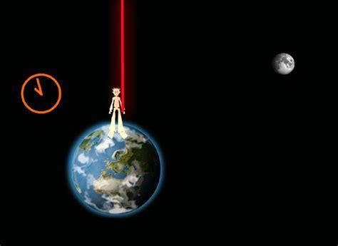 Einstein y su genial Relatividad .......   Ciencia y ...