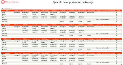 Ejemplo de organización de trabajo | Turnos de trabajo