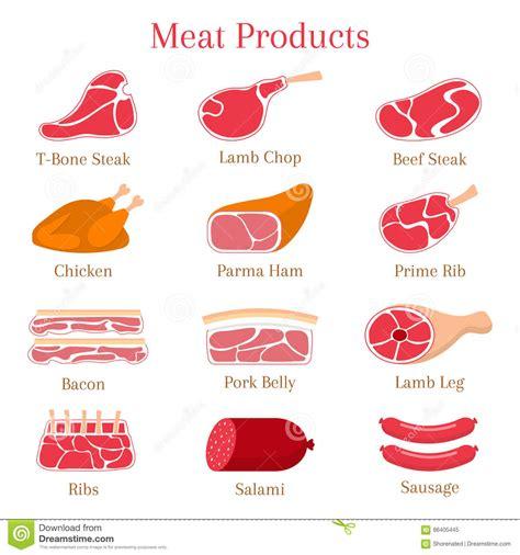 Ejemplo Plano Del Vector Con Los Diferentes Tipos De Carne ...