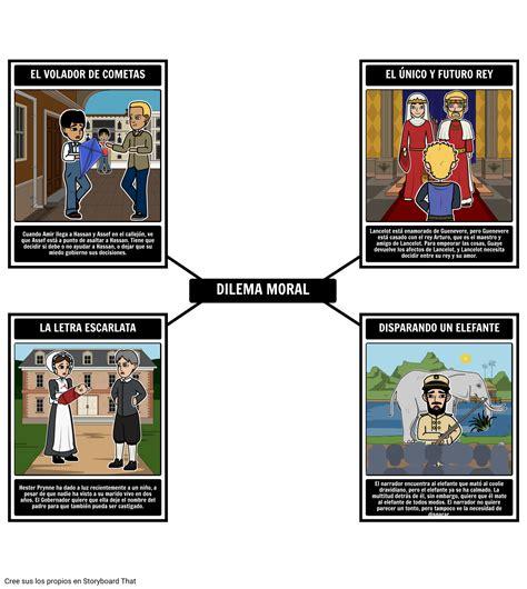 Ejemplos de Dilemas Morales en la Literatura