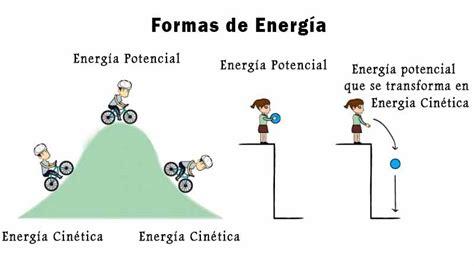Ejemplos de ENERGÍA CINÉTICA 【 EjemplosS