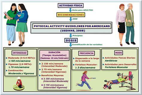Ejercicio, Actividad Fisica y Sedentarismo EDFI   © 2013 ...