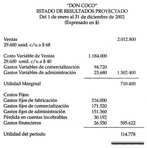 Ejercicio   Costos   Contabilidad de Costos, Financiera ...