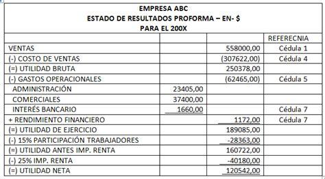 EJERCICIO DE COSTOS Y PRESUPUESTOS | Excelencia de la ...