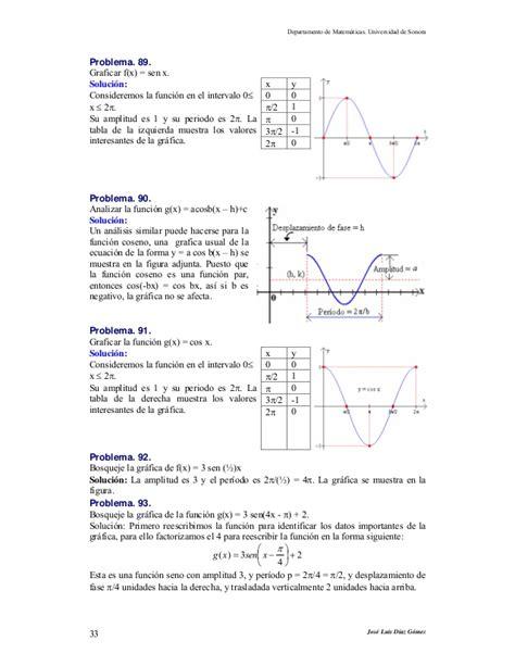 Ejercicios resueltos de funciones   CALCULO I