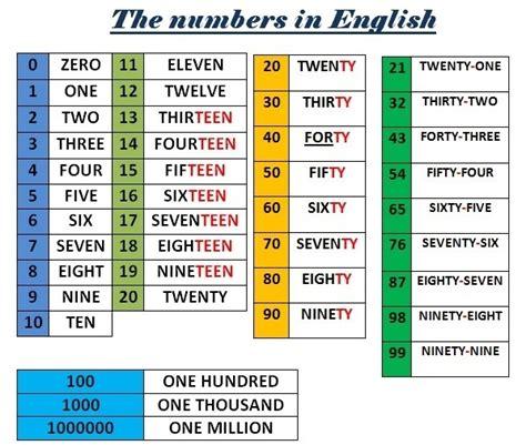 EL abecedario en ingles: EL ABECEDARIO EN INGLES
