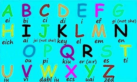 El abecedario en Inglés | mundonets