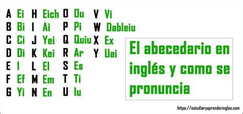 El abecedario en inglés y como se pronuncia