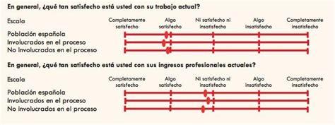 El ADN de los emprendedores españoles   Polivalencia