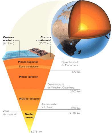 El agujero más profundo de la Tierra