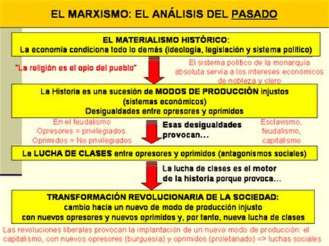 El alcorce: El marxismo.