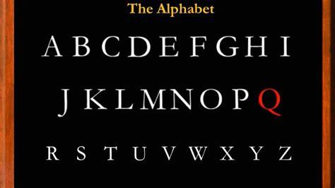 El Alfabeto en Inglés | El Abecedario en Inglés | Las ...