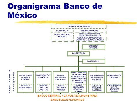 El banco central y la política monetaria - ppt video ...