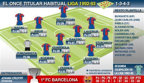 El Barça en la Liga   Palmarés del FC Barcelona   Liga 13 ...