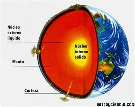 El Blog del  Profe  Juan  Ciencias : El Planeta Tierra