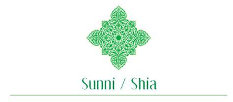 El blog musulman de Omar: Suníes / Shiahs : Los orígenes ...