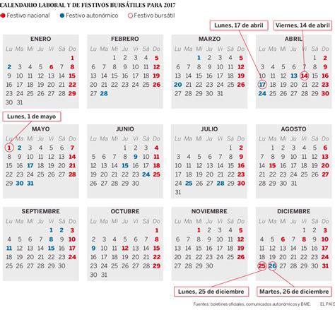 El calendario bursátil de España en 2017 tiene solo cinco ...