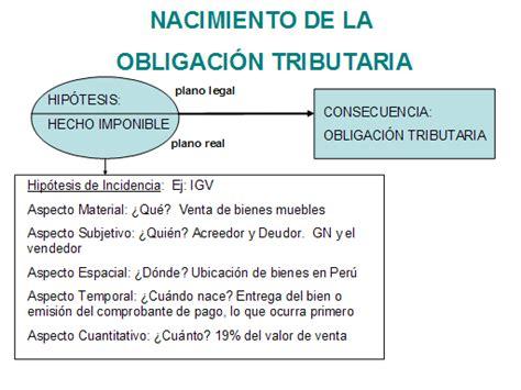 El derecho tributatario   Monografias.com