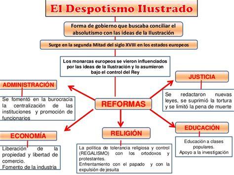 El despotismo ilustrado