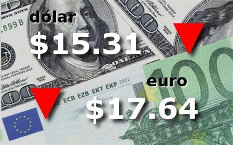 El dólar comenzó la semana en baja a $15,31 | Cotización Dólar