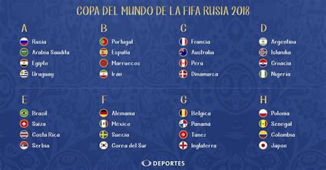 El grupo de México para el Mundial de Rusia 2018 – America ...