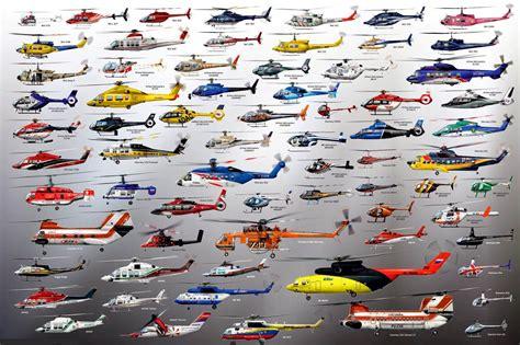El helicóptero - Qué es, características, tipos, inventor ...