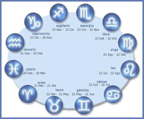 El horóscopo y las fechas de cada signo del zodiaco